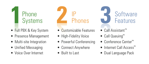 Key features of the Allworx phone system.